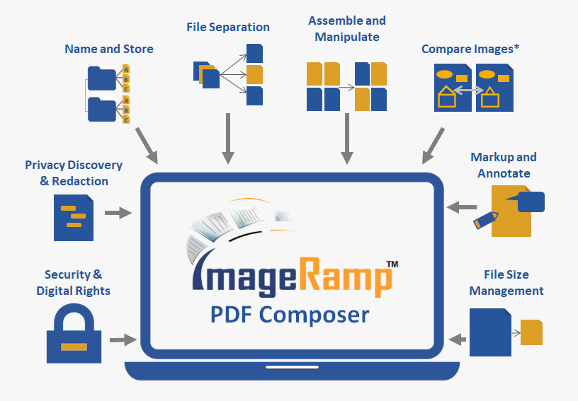 ImageRamp Composer for easy PDF processing