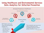 Use Healthcare and Environmental Services Data Analytics in your Infection Prevention Toolkit Infograph