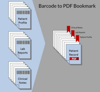 add bookmarks to pdf files with ImageRamp